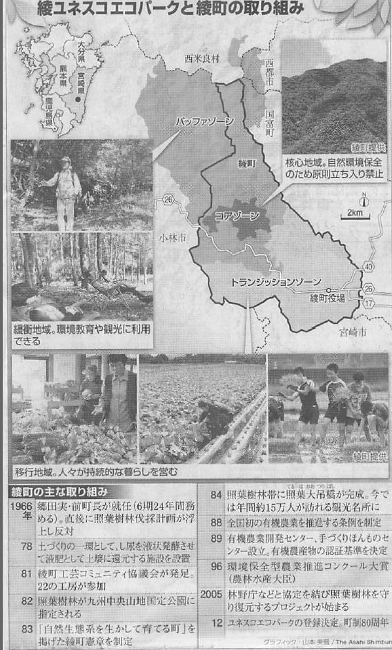 朝日新聞2012年11月17日